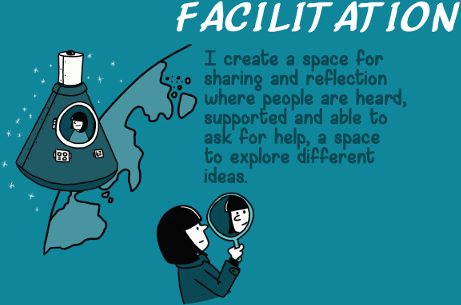 Facilitation - I create a space for sharing and reflection, where people are heard, supported and able to ask for help, a space to explore different ideas.