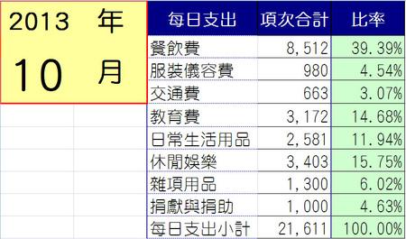 2013十月計帳.jpg