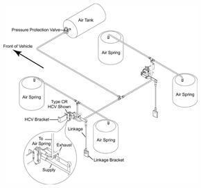 Trailer Air Ride Suspension Diagram, Trailer, Free Engine