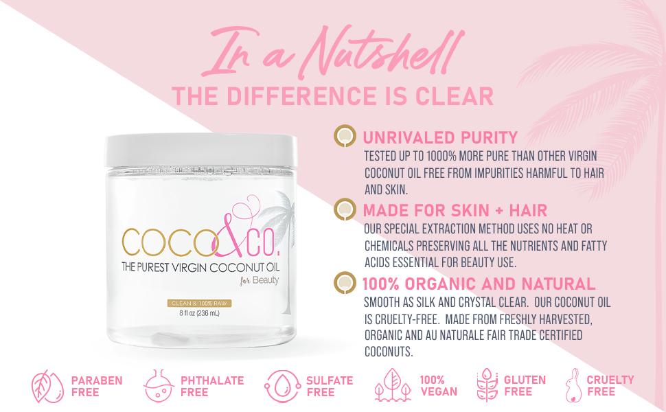 in a nutshell coconut oil for beauty skin hair