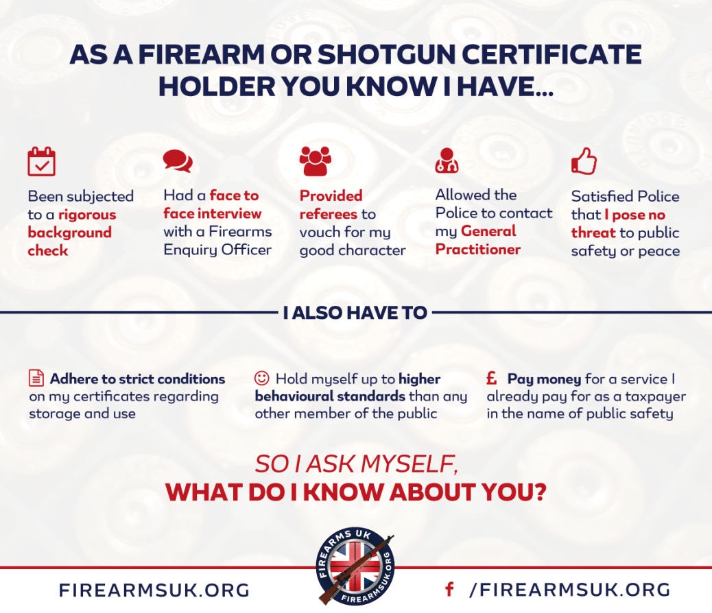 Firearms UK - Shotgun and Firearms Certificates
