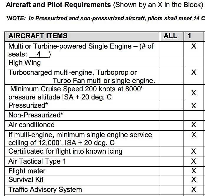 Aircraft requirements air tactical