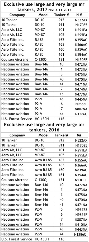 air tankers contract wildfire 2017