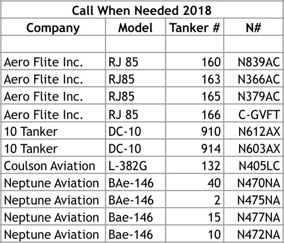 call when needed air tankers contract 2018