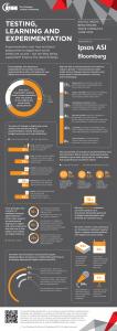 Infographic - Social Media Experimentation