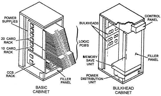 Motherboard- or Backplane-Designed Computer Framed/Cabinets