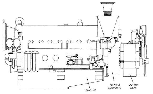 Dresser Rand Steam Turbine Manual