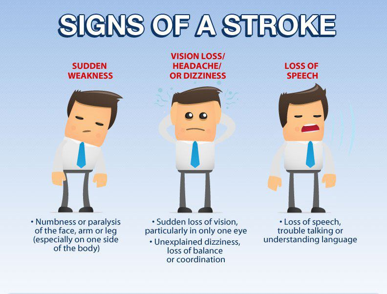 signs-of-stroke