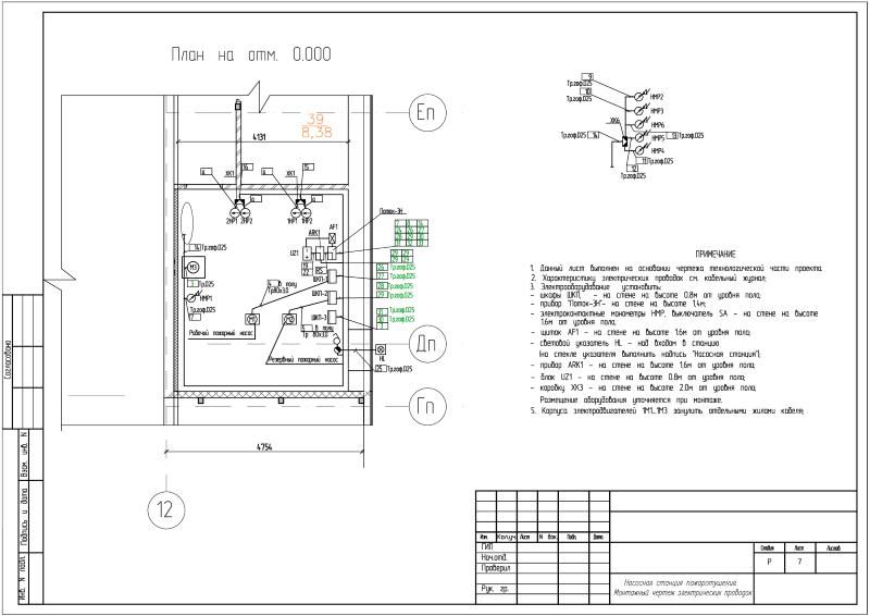 Проект автоматизация насосной станции пожаротушения, на Болиде