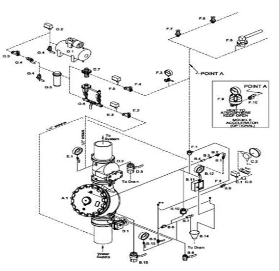 Single-Interlock Preaction System With Pneumatic Release