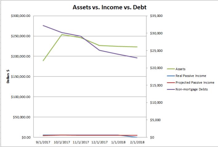 Wealth Chart 201802