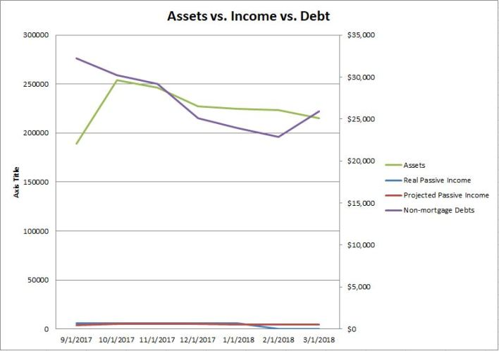 Wealth Chart 201803