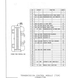 94 jeep cherokee transmission wiring diagram 94 get free chevy 700r4 transmission wiring diagram qg15 transmission wiring [ 800 x 1035 Pixel ]