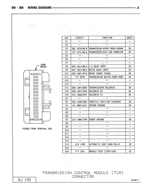small resolution of 94 jeep cherokee transmission wiring diagram 94 get free chevy 700r4 transmission wiring diagram qg15 transmission wiring