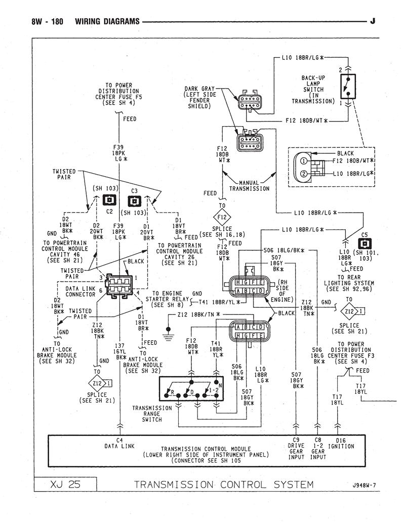 93 grand cherokee transmisskon wiring harness 45 wiring