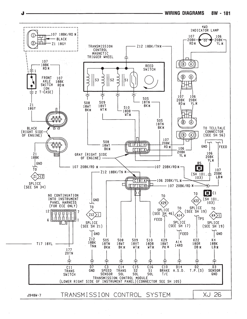medium resolution of jeep transmission wiring wiring diagram schematics fuel gauge wiring jeep transmission wiring