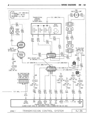 Wiring ODBI AW4 into ODBII TJ  JeepForum