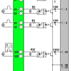 Wiring Diagram Plc 1999 Ford F150 Belt Dry Contact Input Int Di32 Iso120ac