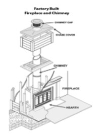 Commercial Fireplace Inspection and Chimney Service