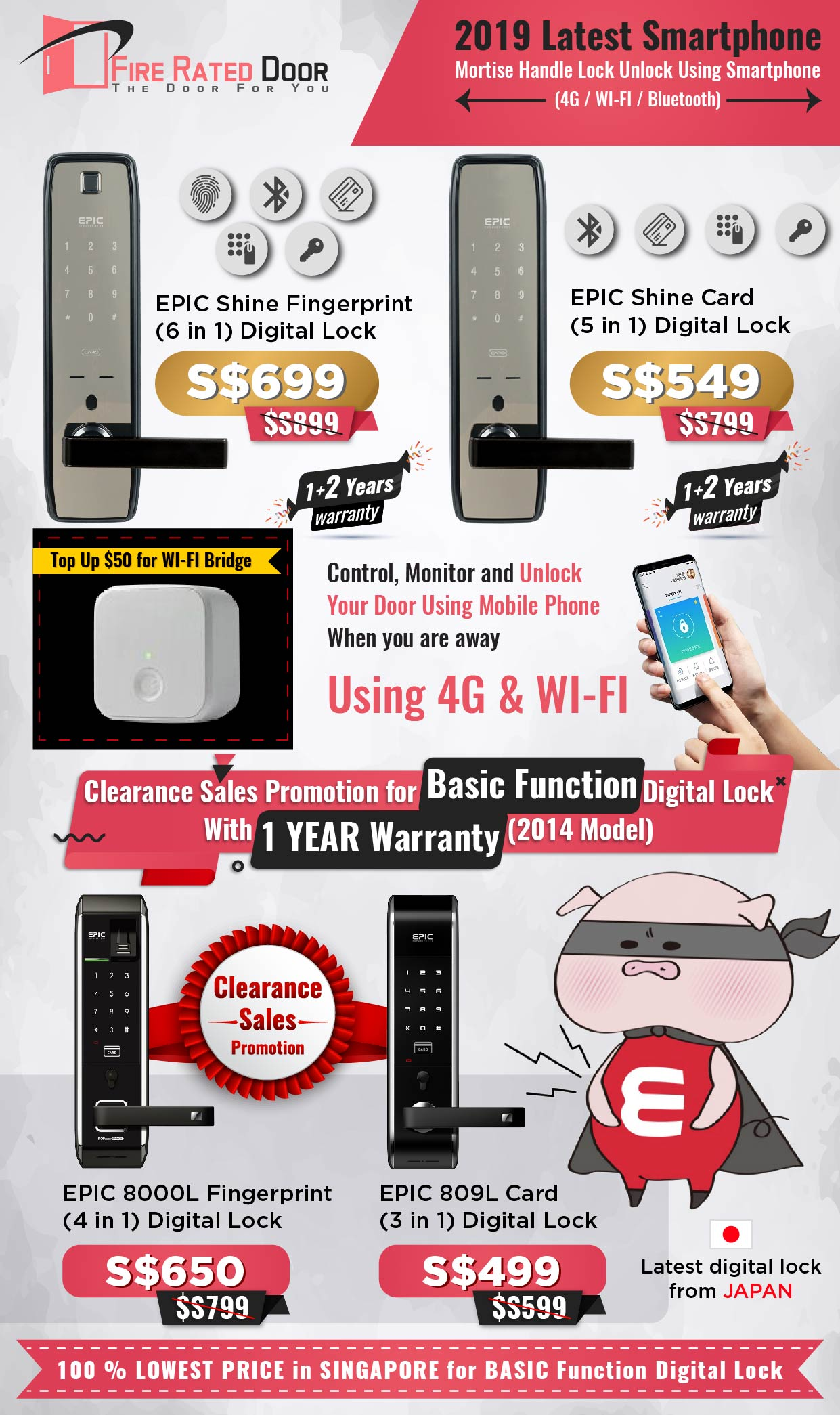 Mortise Handle Lock using Smartphone
