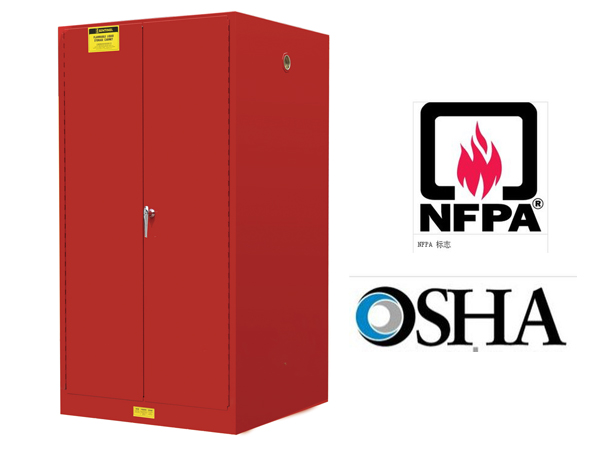 Combustible Storage Cabinet