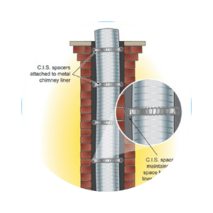 centering and chimney spacing