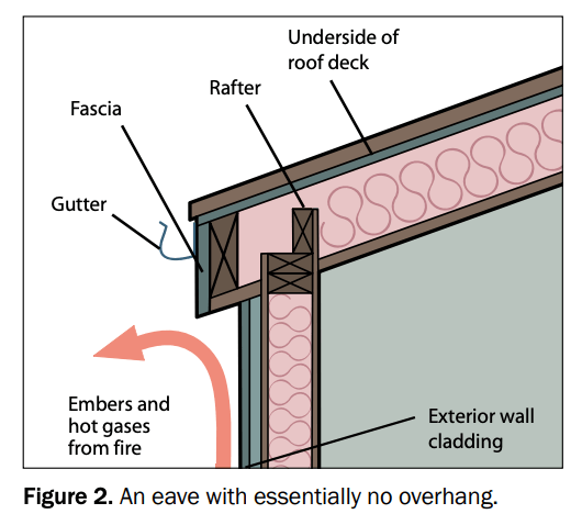 graphic of roof exterior
