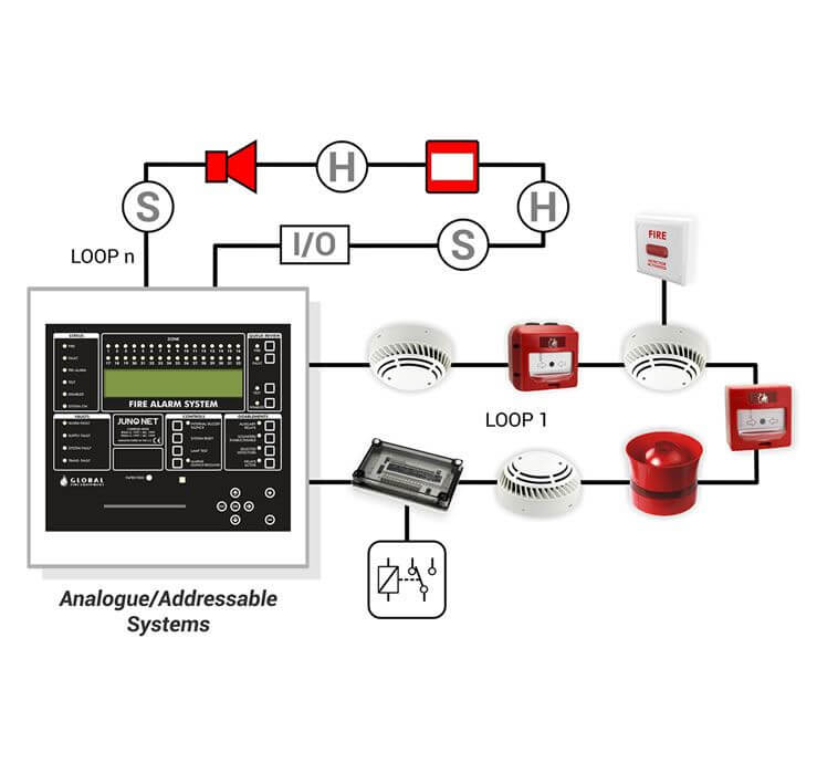 wiring diagram for fire alarm system ez loader automatic detection systems conventional or addressable