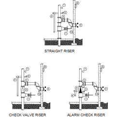 Dry Pipe Sprinkler System Riser Diagram Rheem Gas Furnace Fire Testing Types Of Sprinklers Legend Os Y Gate Valve