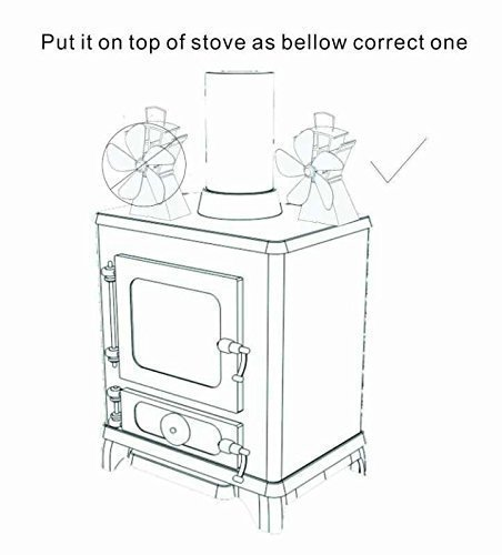 Stove top Fans reviews