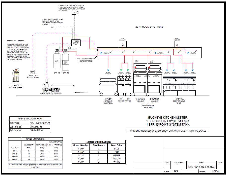 Amerex Wiring Diagram Fire System Drawings High Quality Pre Engineered Fire