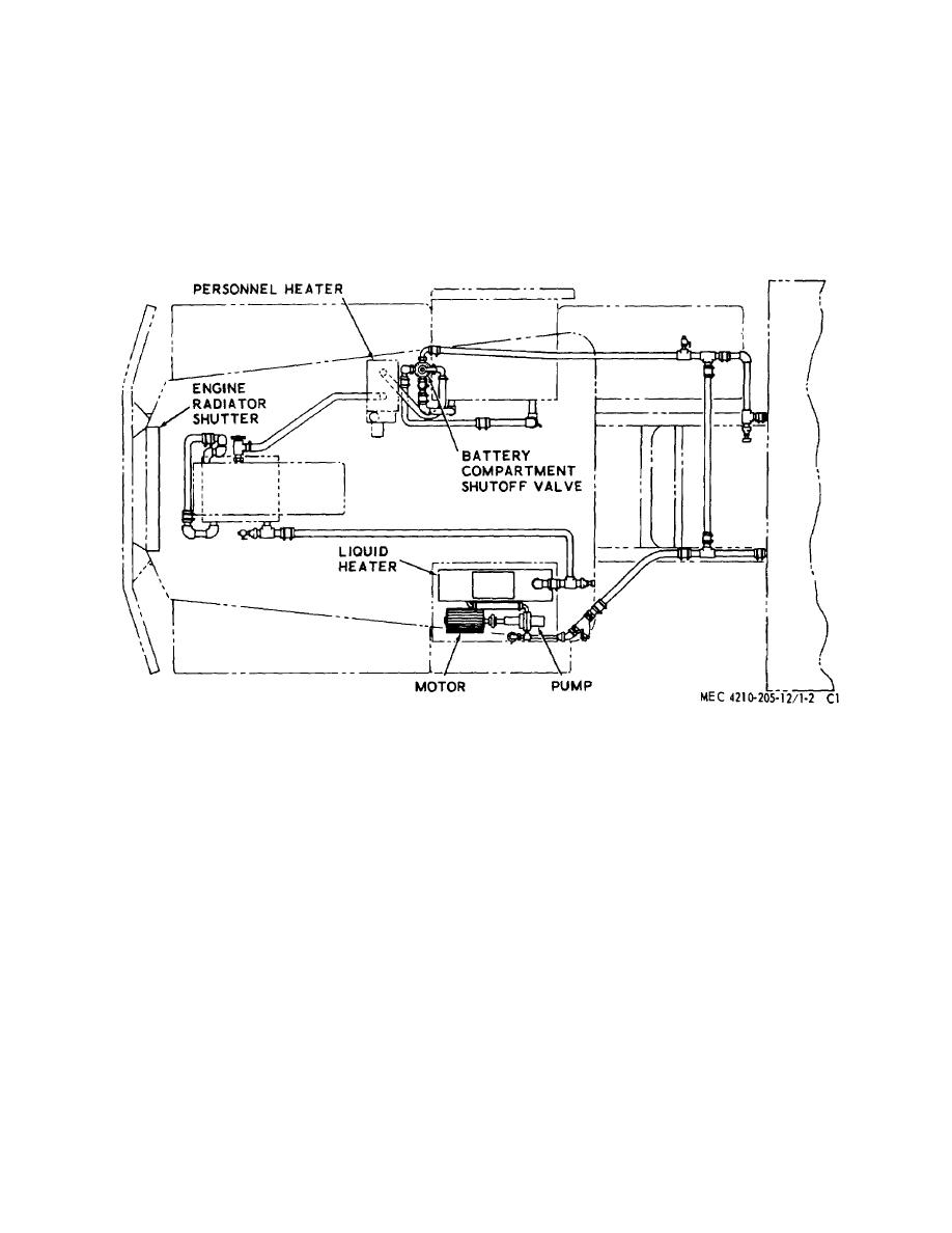 Figure 71.2. Fluid heating system diagram.