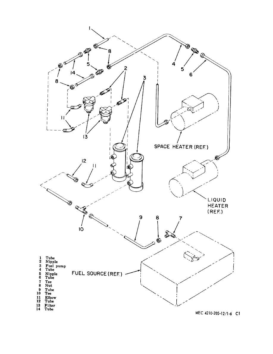 Figure 71.6. Fuel system diagram.