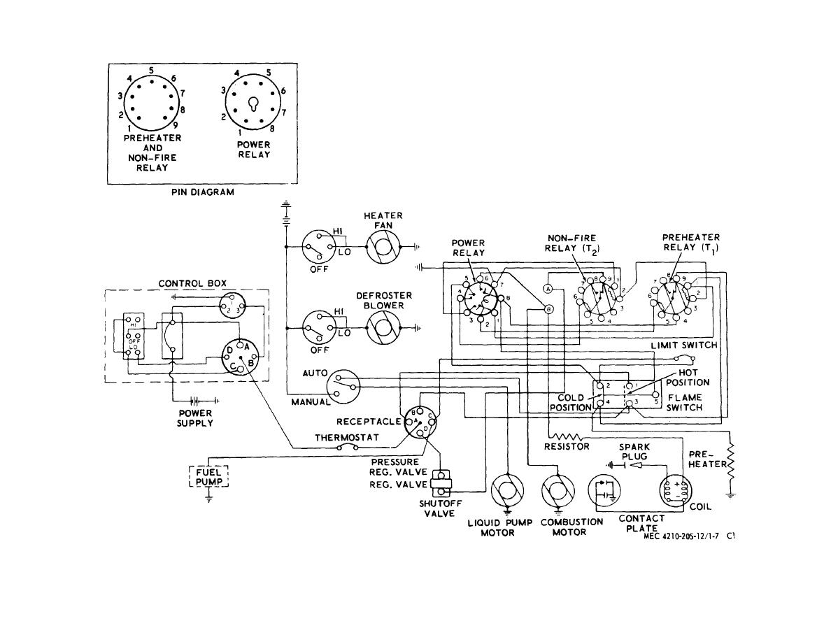 Figure 71 7 Fluid Heater System Electrical Diagram