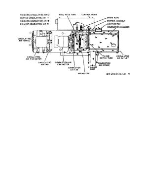 Figure 7111 Space heater flow diagram