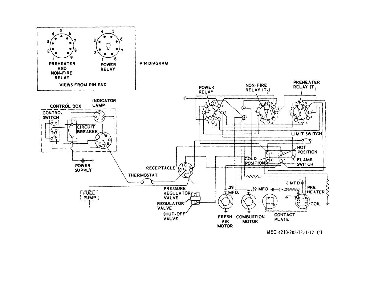 Figure 71.12. Space heater wiring diagram.