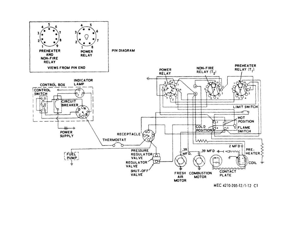 medium resolution of portable heater wiring diagram wiring diagram fascinatingspace heater wiring wiring diagram blog electric fireplace heater wiring