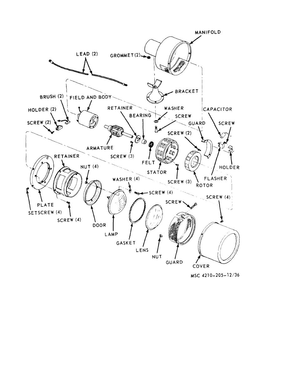 Figure 36. Siren and flasher light, exploded view.
