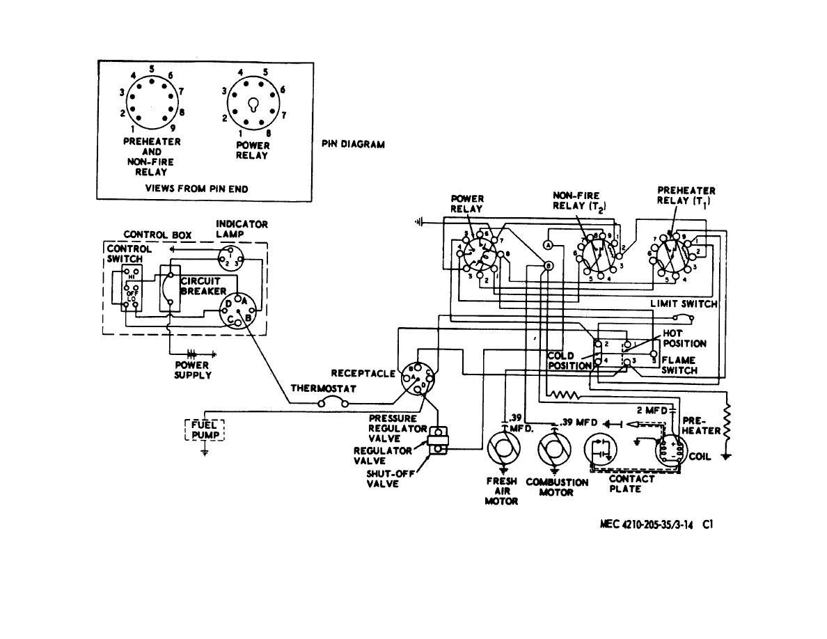 Schematic Of A Fire Truck Pumper Fire Truck ARFF ~ Elsavadorla