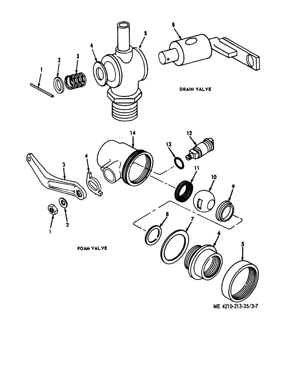 Figure 3-7. Foam tank drain valve and foam valve, exploded