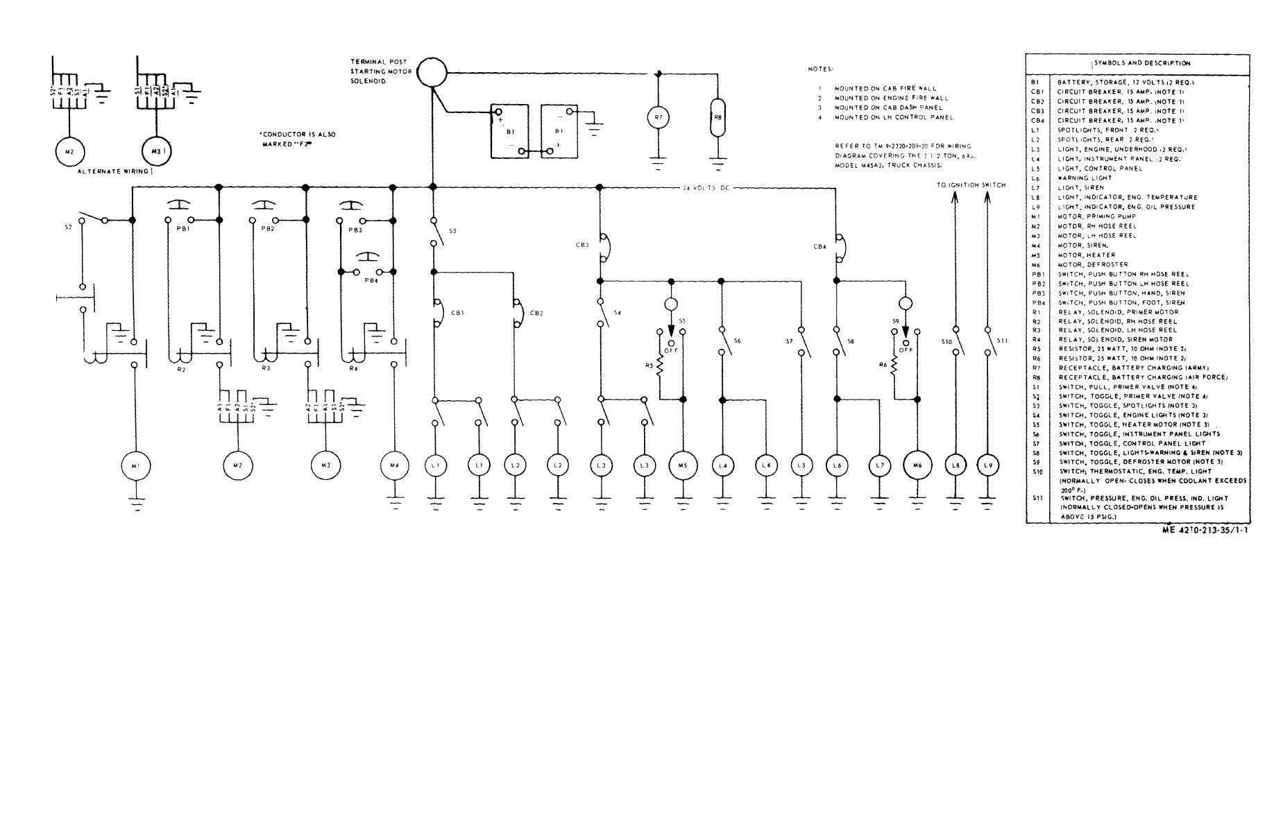 Figure 1-1. Wiring diagram