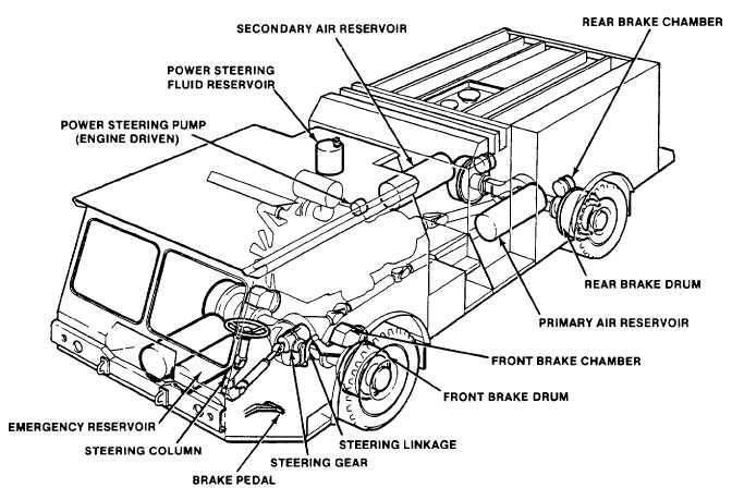 Jaguar Fuse Box Diagram Wiring Shrutiradio. Jaguar. Auto