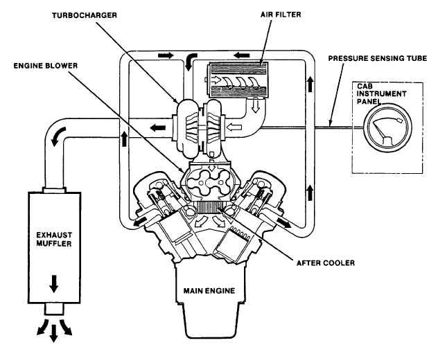 aviation fuel filter water sensor