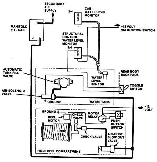 International Maxxforce Wiring Diagram Allison Wiring