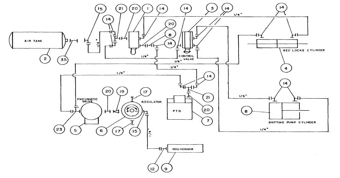 Pneumatic Diagrams Explained, Pneumatic, Free Engine Image