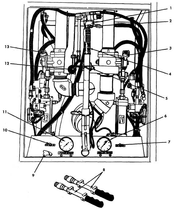 FIGURE 2-2. REMOTE TURRET CONTROLS AND INDICATORS