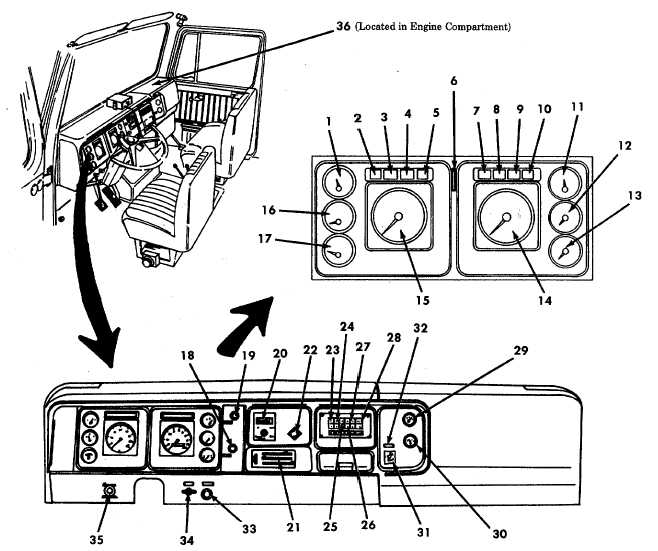 FIGURE 2-4. INSTRUMENT PANEL AND CONTROLS