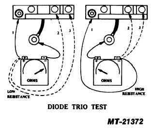 Negative Heat Sink Tests