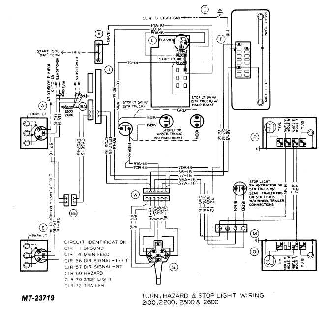 turn, hazard and stop light wiring 2100, 2200, 2500 and