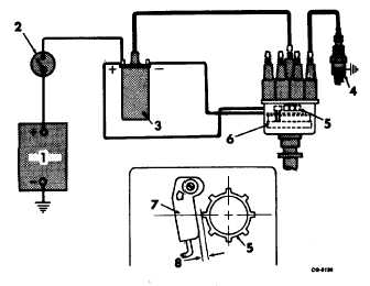 Septic Pump Float Switch Wiring Diagram Well Pump Pressure